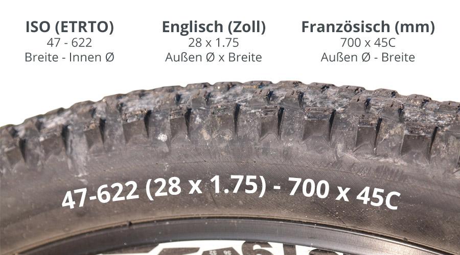 Fahrradreifengrößenbezeichnung ISO (ETRTO), Englisch (Zoll), Französisch (mm)